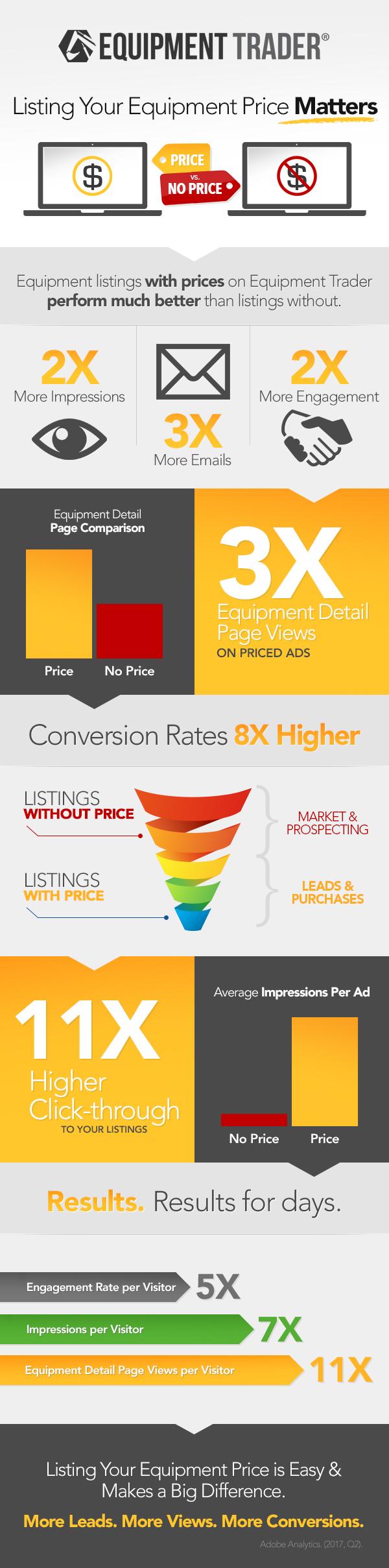 et-listing-vehicle-price-matters-v3.jpg